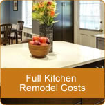 Compare Kitchen Remodel Cost & Prices for 2020