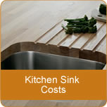 Kitchen Sink Prices & Installation Costs